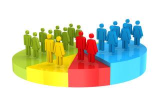 Статистика демографии: наука о численности населения