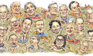 Самые богатые люди россии в 2020 году по мнению форбс