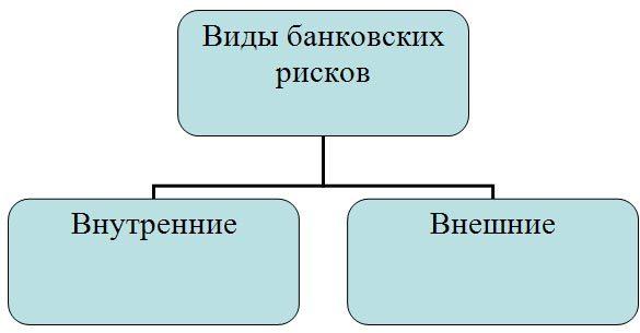 Система страхования банков: защита имущественных интересов