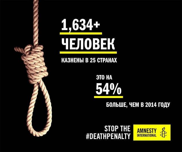 Статистика смертной казни: история применений в разных странах