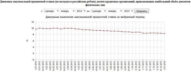 Статистика банков: критерии оценки надежности для потребителей