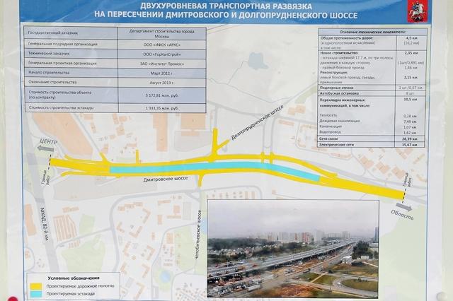 Статистика строительства: количество новых зданий, дорог и мостов