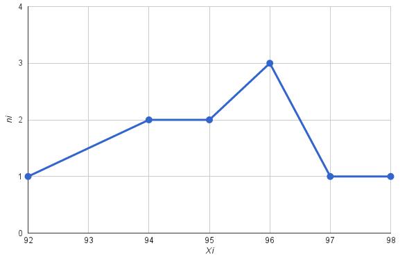 Статистика wot: использование математических методов в игре
