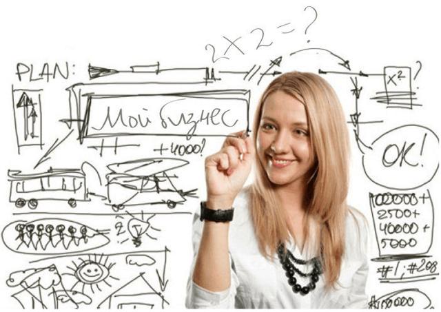 Курсы по бизнесу: онлайн тренинги для будущих бизнесменов