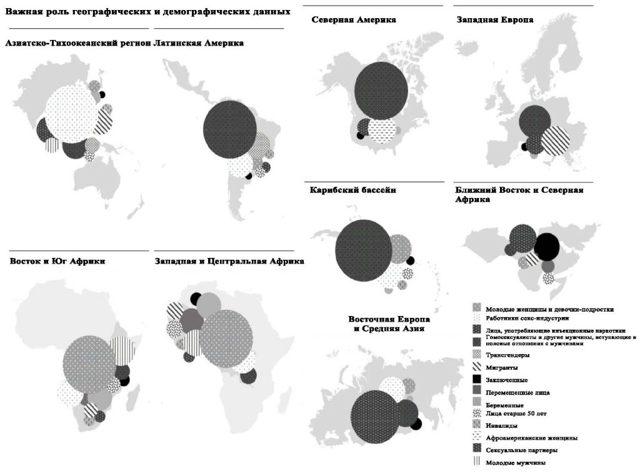 Статистика ВИЧ: количество инфицированных людей по странам