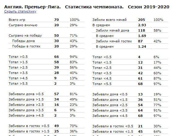 Статистика кланов: качественные показатели лучших команд игроков