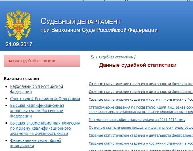 Судебная статистика: показатель качества работы МВД и судов