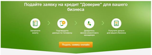 Кредитование под бизнес: выгодные программы от Сбербанка
