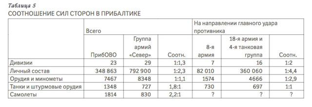 Статистика армии: данные о численности вооруженных сил в мире