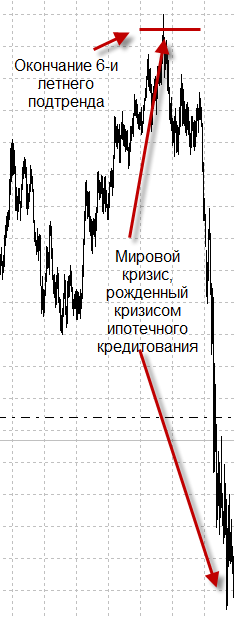 Статистика экономики: индикатор развития рыночных отношений