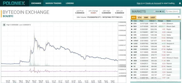 Создать биткоин кошелек: доступные способы хранения криптовалюты