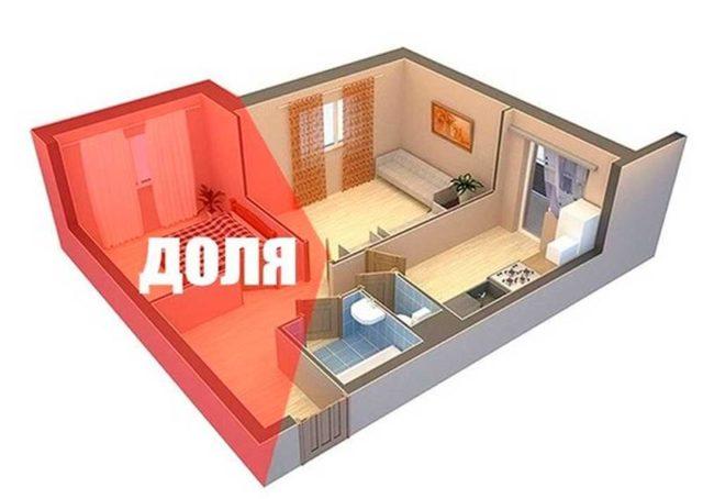 Ипотека на комнату: банки, готовые предоставить деньги в долг