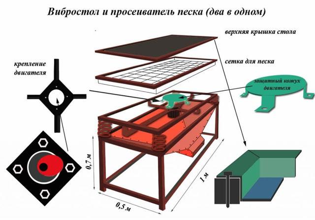 Бизнес по производству тротуарной плитки: особенности и выгода