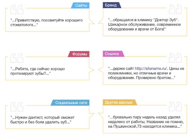 Продвинуть сайт в ТОП: инструменты для работы вебмастера