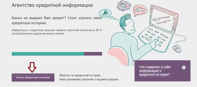 Бюро кредитных историй: порядок предоставления онлайн услуг
