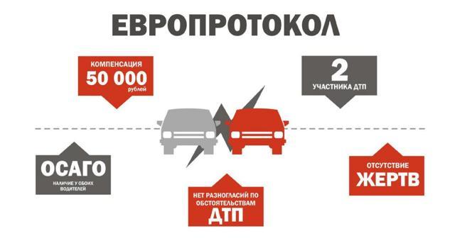 Статистика аварий: цифры, факты, причины происшествий