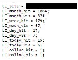 Статистика посещаемости: инструмент для продвижения сайта