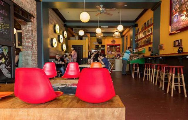 Статистика кафе: виды заведений и показатели деятельности