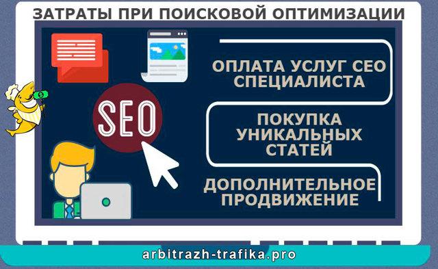 Продвижение сайта в ТОП: способ оптимизации в поисковых системах