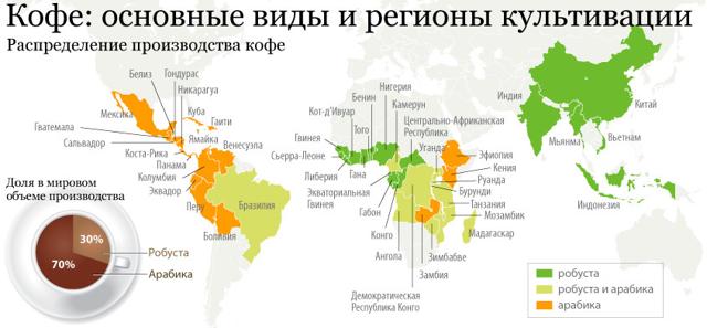 Статистика потребления кофе на душу населения в разных странах