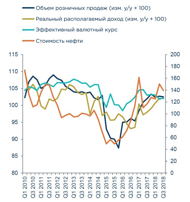 Статистика продаж: кризисные тенденции в сфере торговли