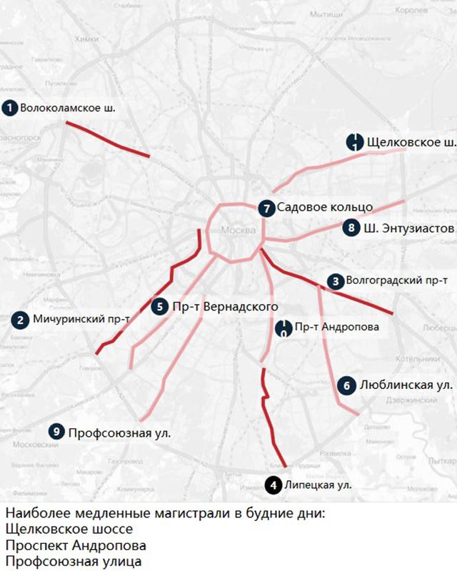 Статистика пробок: загруженность дорог в час пик по городам