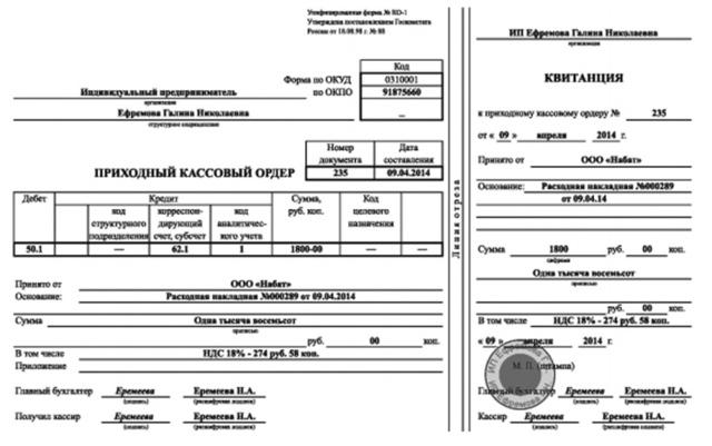 Оформление кассовых документов: учет операций с наличностью