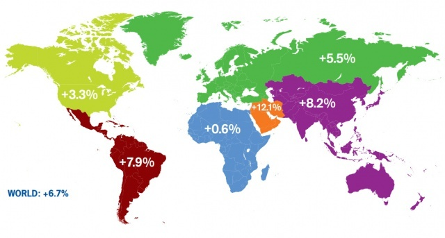 Статистика авиаперевозок: как развивается международный рынок