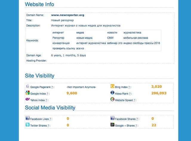 Статистика твиттера: анализ данных онлайн ресурса