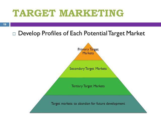 Статистика маркетинга: как развивается рынок товаров и услуг