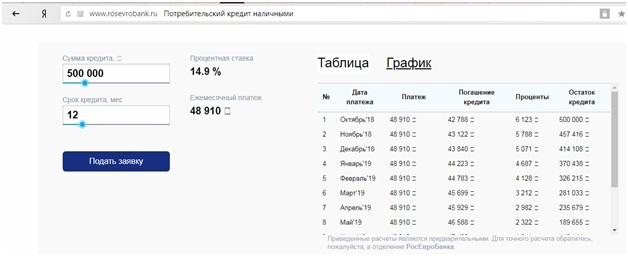 Кредит в РосЕвроБанке: потребительский займ для физ лиц и ИП