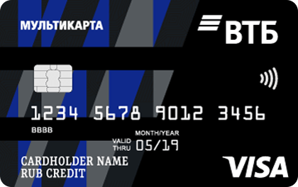 Оформить кредитную карту: условия получения займа