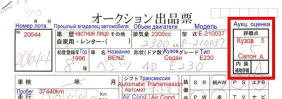 Статистика японских аукционов: все о продаже авто онлайн