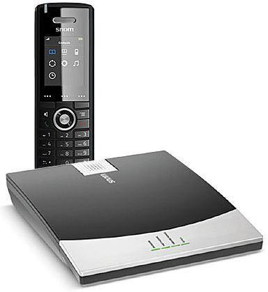 ip-телефония и бизнес: как компании сократить расходы на связь